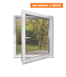 Energijsko varčno okno
